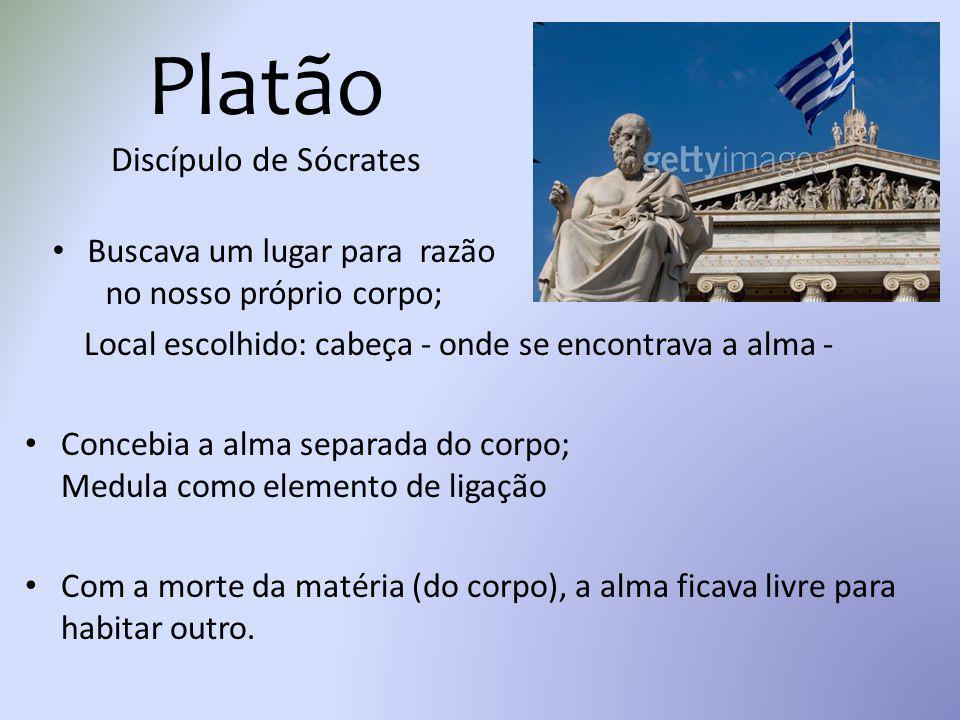 Platão Discípulo de Sócrates