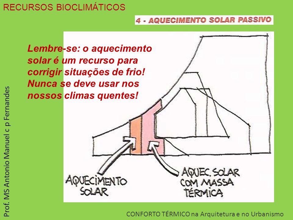 CONFORTO TÉRMICO na Arquitetura e no Urbanismo