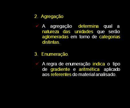 2. Agregação A agregação determina qual a natureza das unidades que serão aglomeradas em torno de categorias distintas.