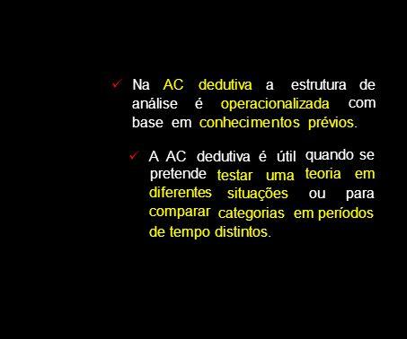 Na AC dedutiva a estrutura de. com. análise é operacionalizada. base em conheci mentos. prévios.