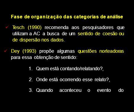 Fase de organiz ação das categorias de análise