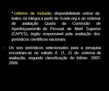 * critérios de inclusão: disponibilidade online de textos na íntegra a partir do Scielo.org e do sistema