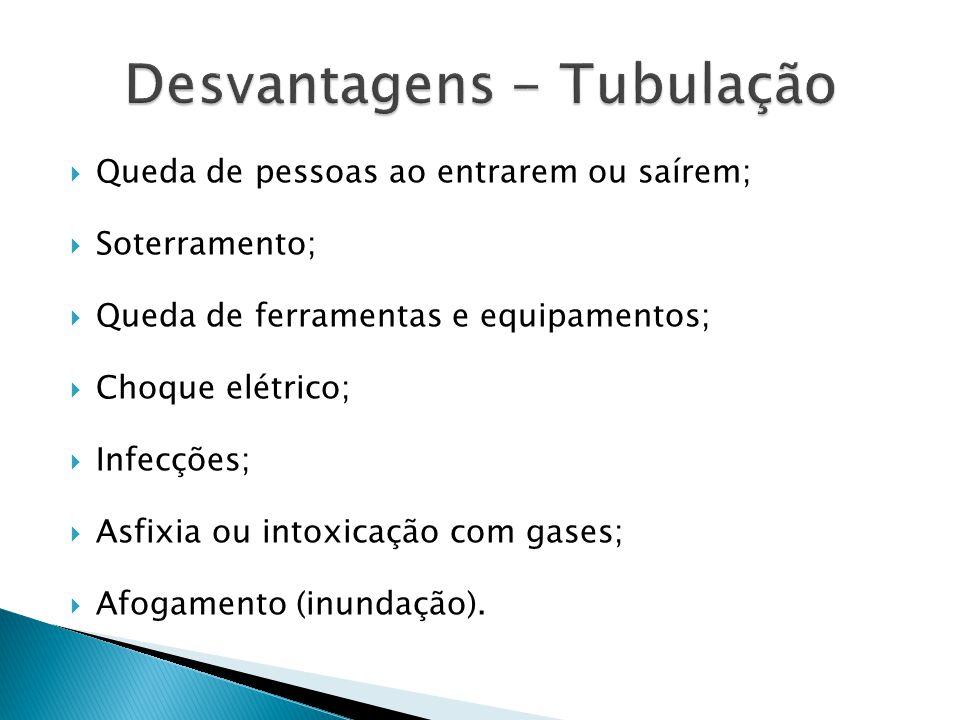 Desvantagens - Tubulação