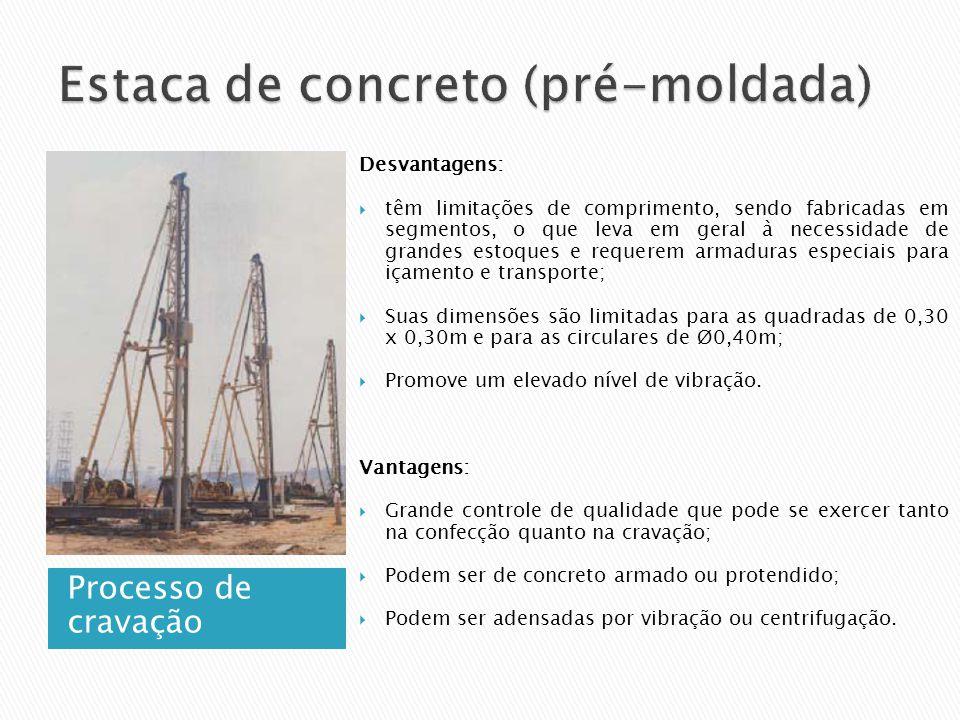 Estaca de concreto (pré-moldada)