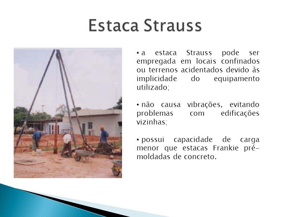 Estaca Strauss a estaca Strauss pode ser empregada em locais confinados ou terrenos acidentados devido às implicidade do equipamento utilizado;