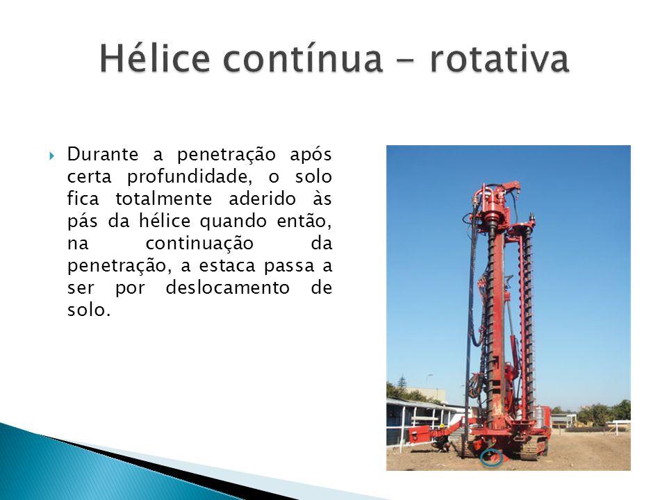 Hélice contínua - rotativa
