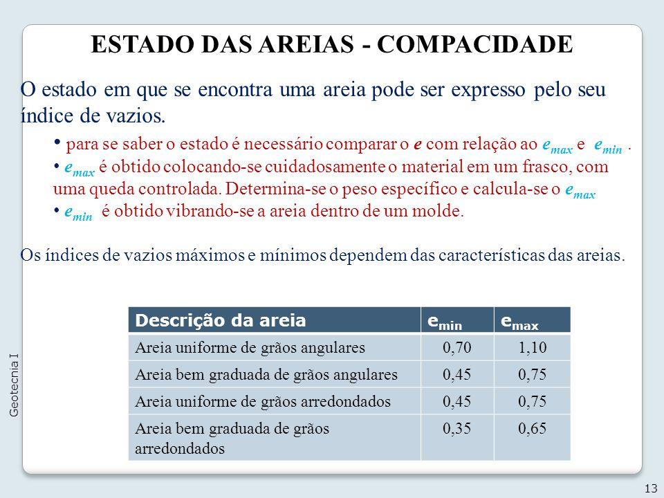 ESTADO DAS AREIAS - COMPACIDADE