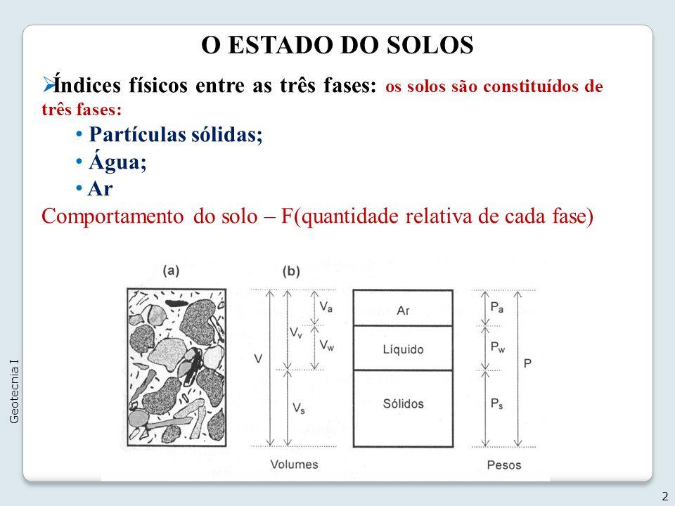 O ESTADO DO SOLOS Índices físicos entre as três fases: os solos são constituídos de três fases: Partículas sólidas;