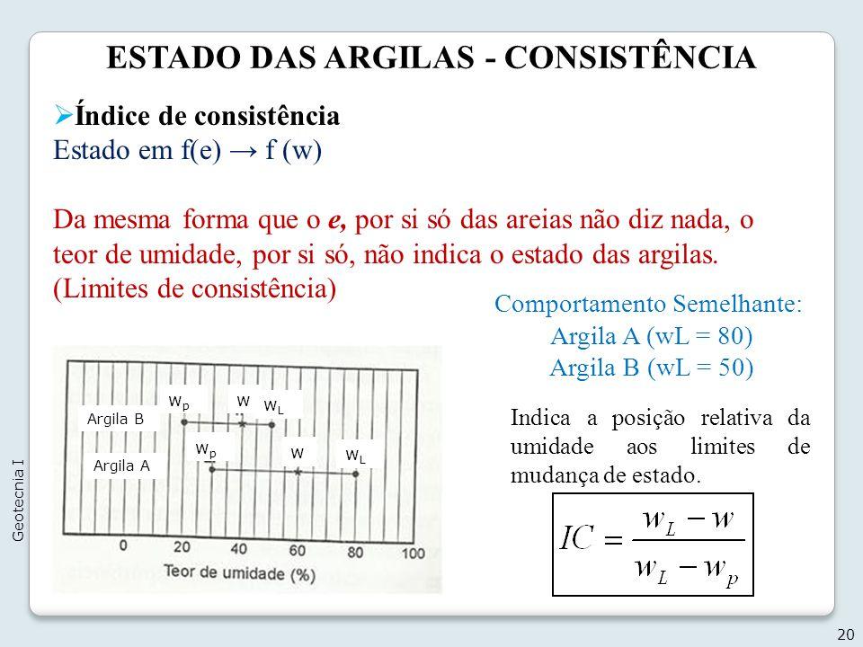 ESTADO DAS ARGILAS - CONSISTÊNCIA