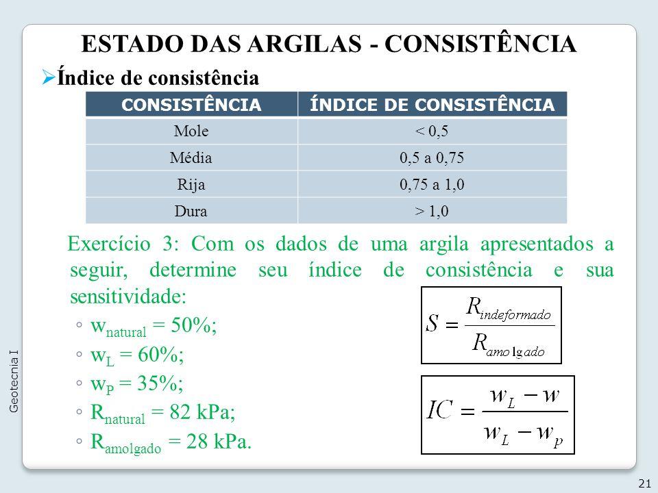 ESTADO DAS ARGILAS - CONSISTÊNCIA ÍNDICE DE CONSISTÊNCIA