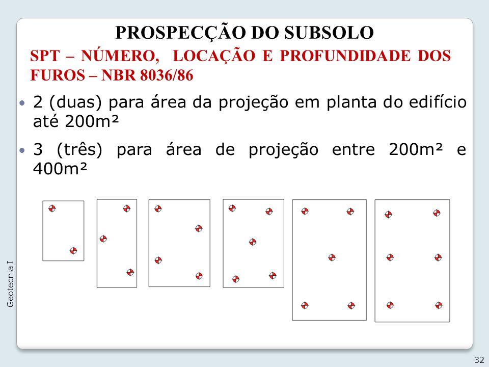 PROSPECÇÃO DO SUBSOLO SPT – NÚMERO, LOCAÇÃO E PROFUNDIDADE DOS FUROS – NBR 8036/86. 2 (duas) para área da projeção em planta do edifício até 200m².