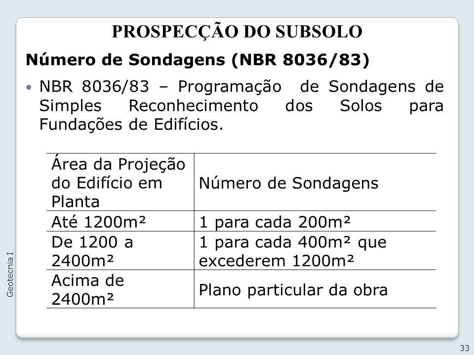PROSPECÇÃO DO SUBSOLO Número de Sondagens (NBR 8036/83)