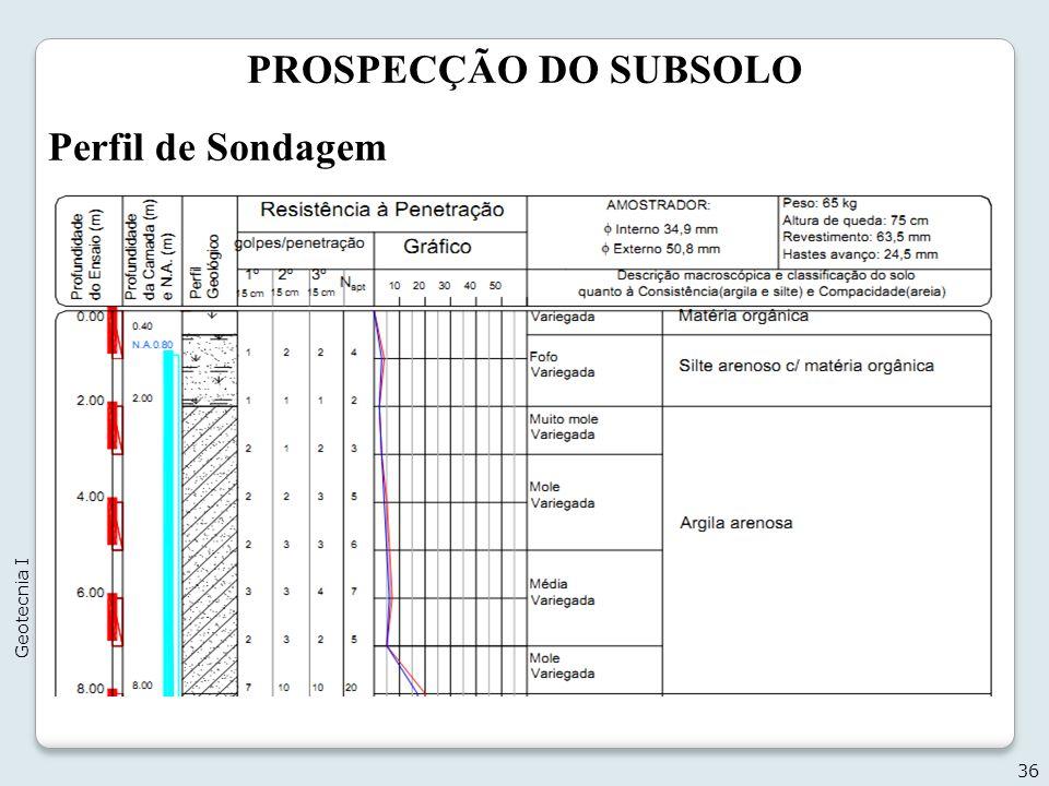 PROSPECÇÃO DO SUBSOLO Perfil de Sondagem Geotecnia I