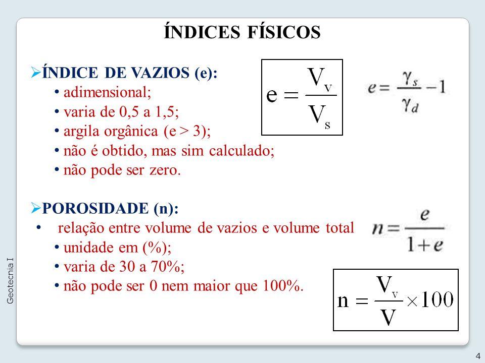 ÍNDICES FÍSICOS ÍNDICE DE VAZIOS (e): adimensional;