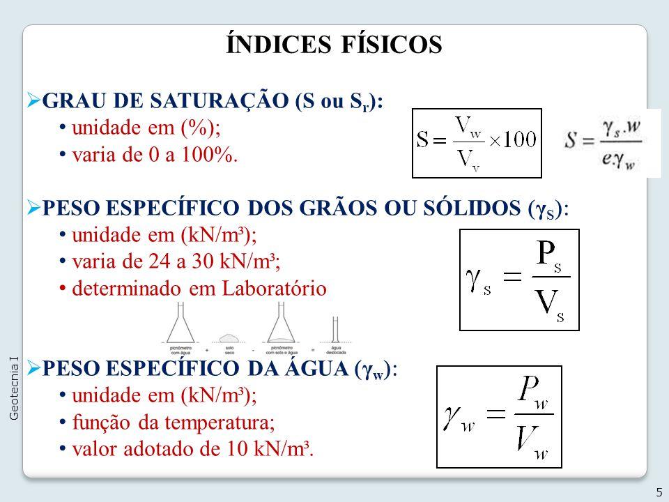 ÍNDICES FÍSICOS GRAU DE SATURAÇÃO (S ou Sr): unidade em (%);