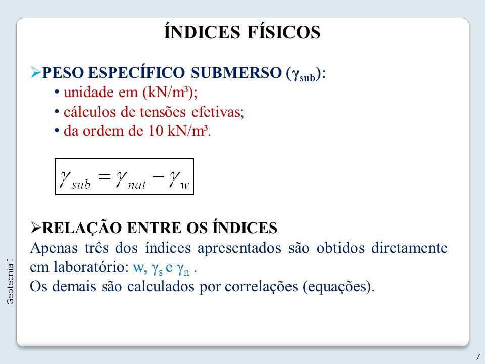 ÍNDICES FÍSICOS PESO ESPECÍFICO SUBMERSO (γsub): unidade em (kN/m³);
