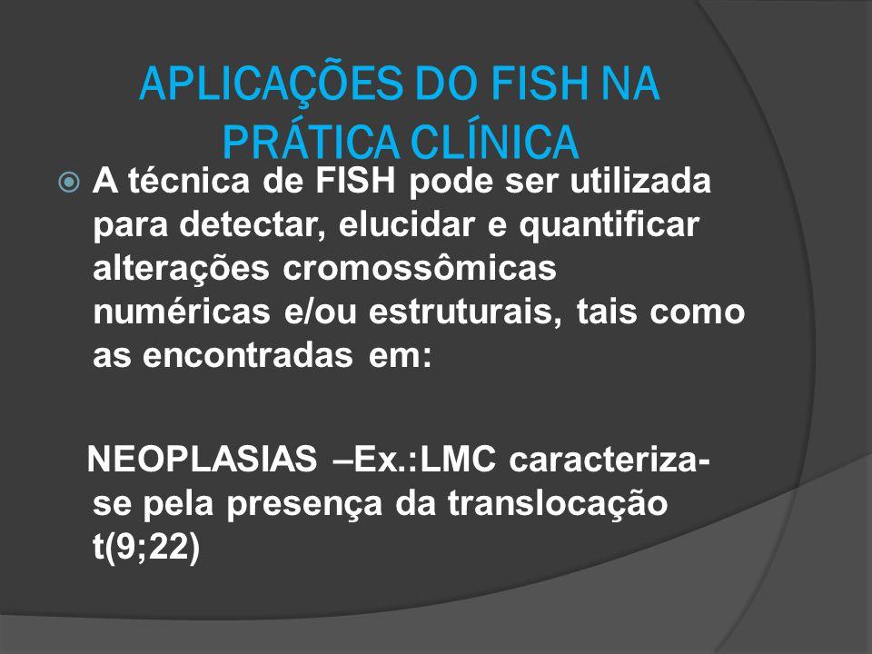 APLICAÇÕES DO FISH NA PRÁTICA CLÍNICA
