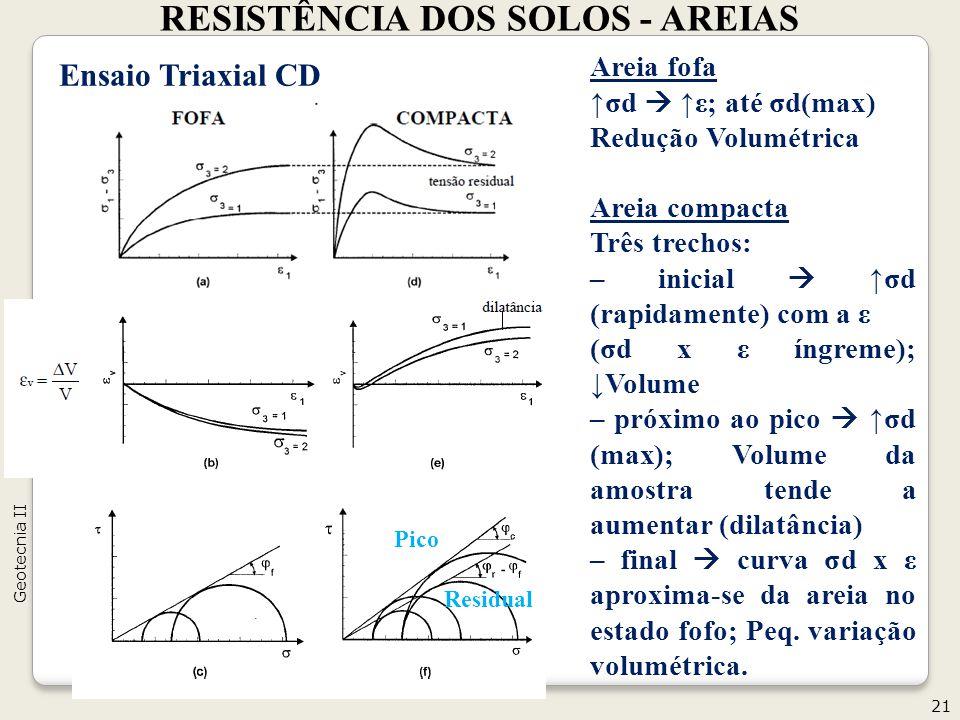 RESISTÊNCIA DOS SOLOS - AREIAS