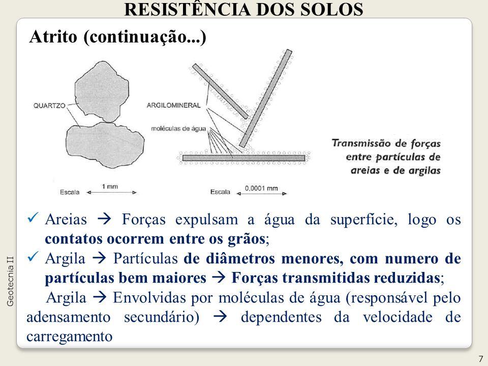 RESISTÊNCIA DOS SOLOS Atrito (continuação...)
