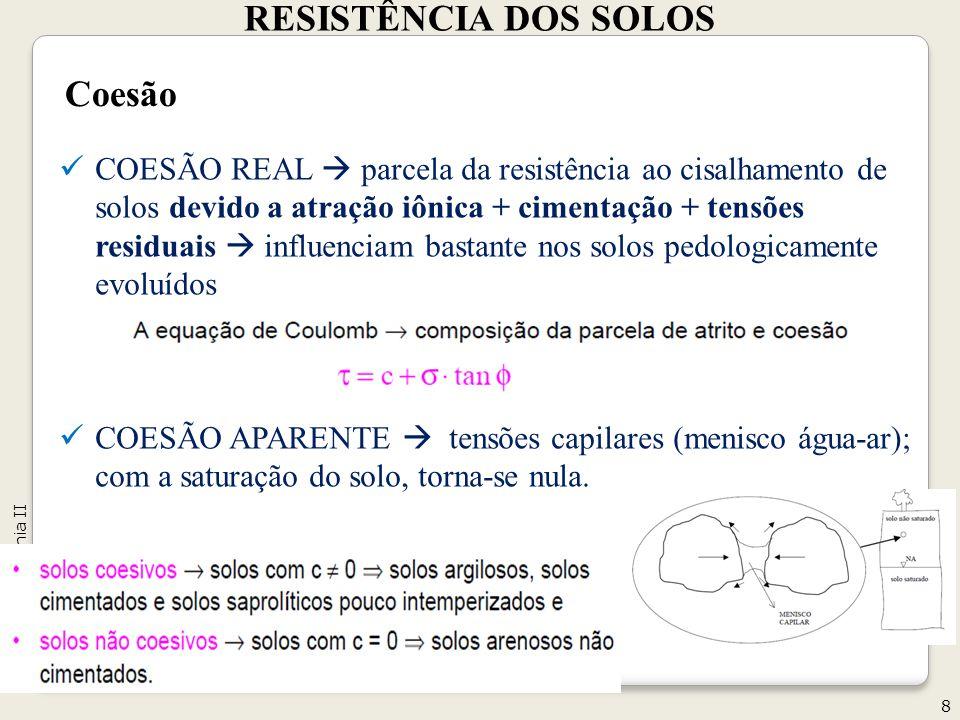 RESISTÊNCIA DOS SOLOS Coesão