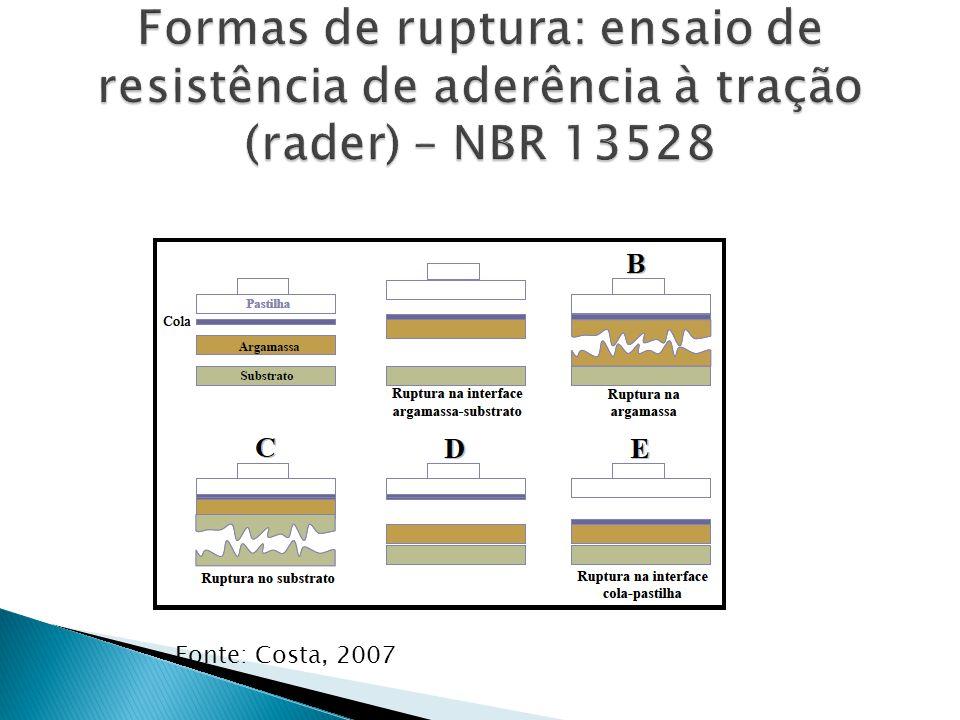 Formas de ruptura: ensaio de resistência de aderência à tração (rader) – NBR 13528