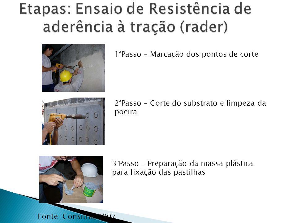 Etapas: Ensaio de Resistência de aderência à tração (rader)