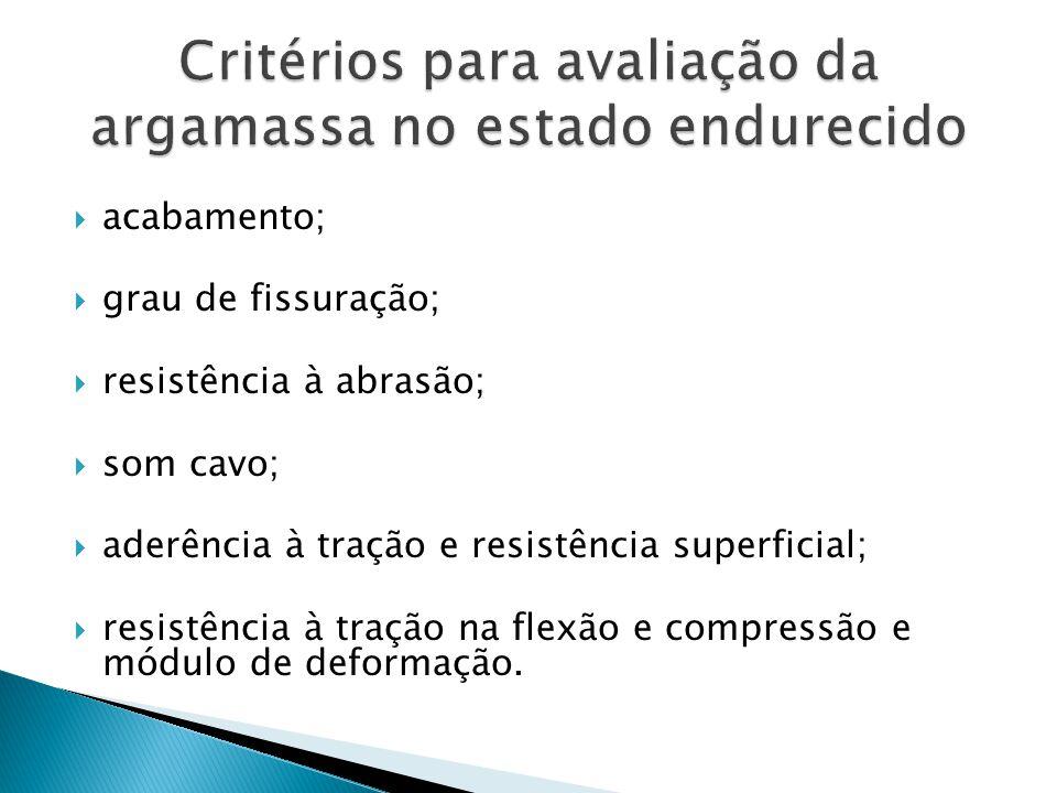 Critérios para avaliação da argamassa no estado endurecido