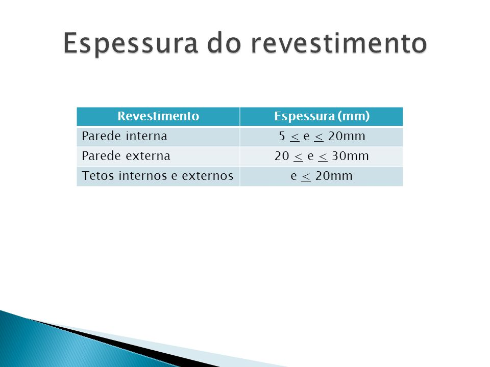 Espessura do revestimento