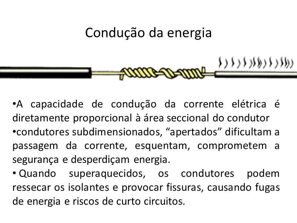 Condução da energia A capacidade de condução da corrente elétrica é diretamente proporcional à área seccional do condutor.