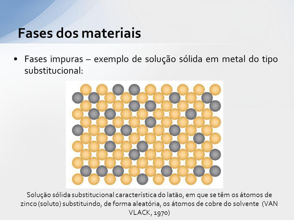 Fases dos materiais Fases impuras – exemplo de solução sólida em metal do tipo substitucional: