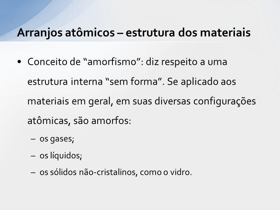 Arranjos atômicos – estrutura dos materiais