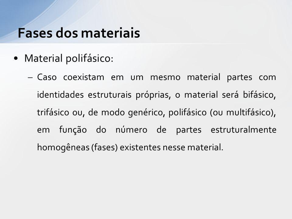 Fases dos materiais Material polifásico: