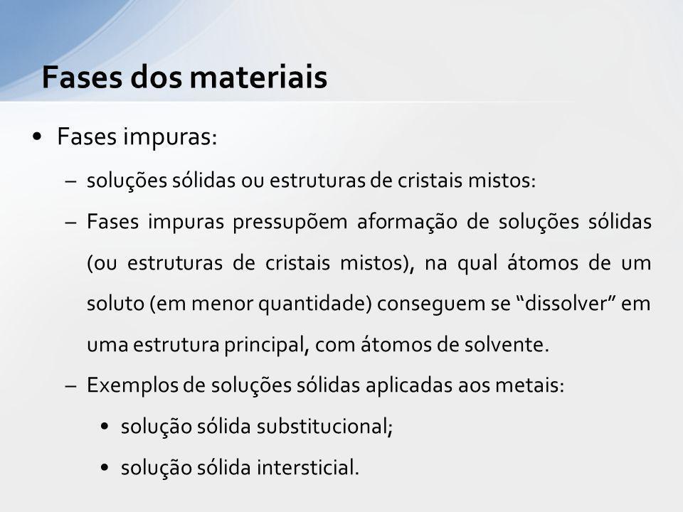 Fases dos materiais Fases impuras: