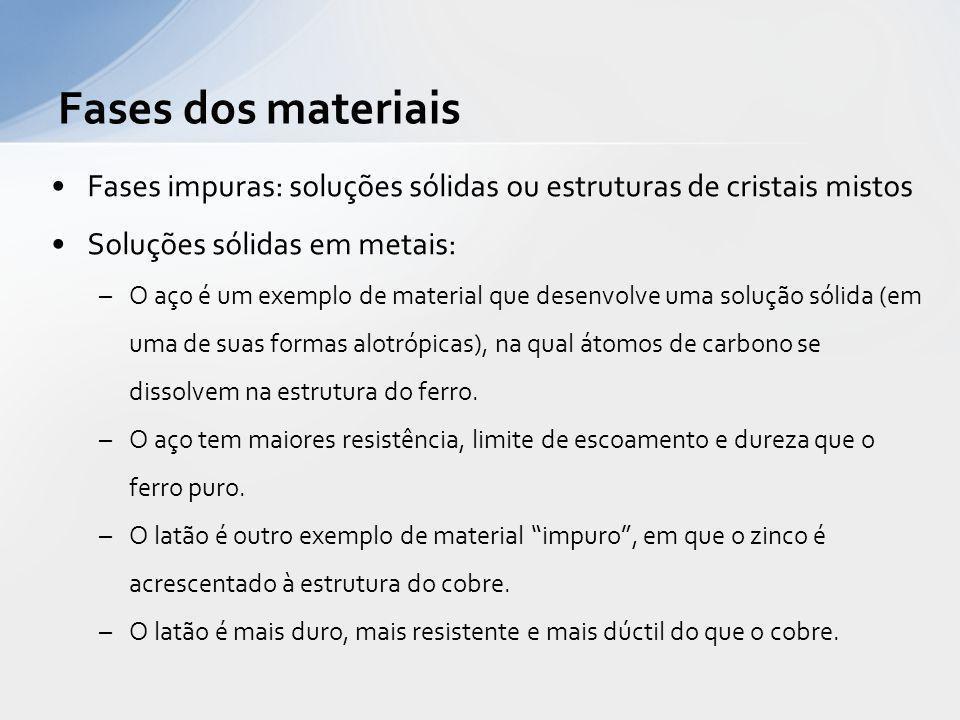 Fases dos materiais Fases impuras: soluções sólidas ou estruturas de cristais mistos. Soluções sólidas em metais: