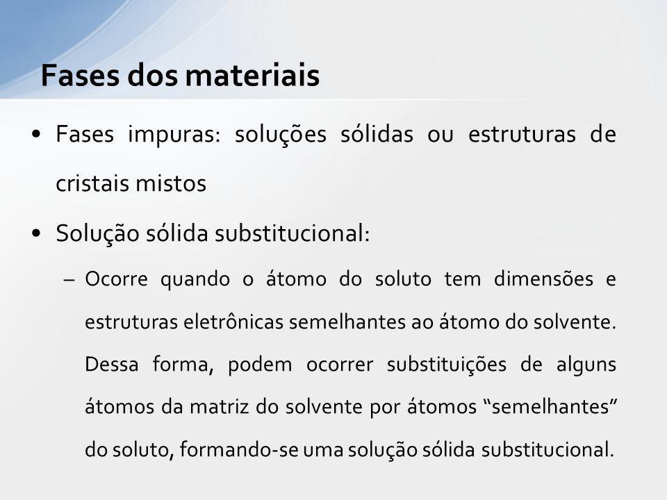 Fases dos materiais Fases impuras: soluções sólidas ou estruturas de cristais mistos. Solução sólida substitucional:
