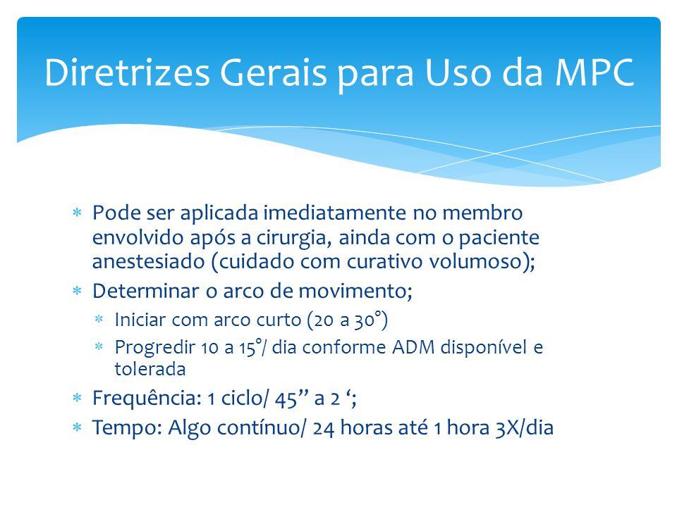 Diretrizes Gerais para Uso da MPC