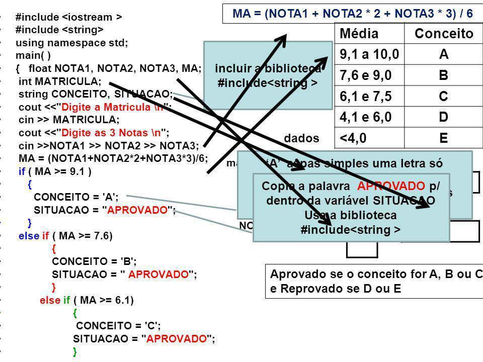 Média Conceito 9,1 a 10,0 A 7,6 e 9,0 B 6,1 e 7,5 C 4,1 e 6,0 D