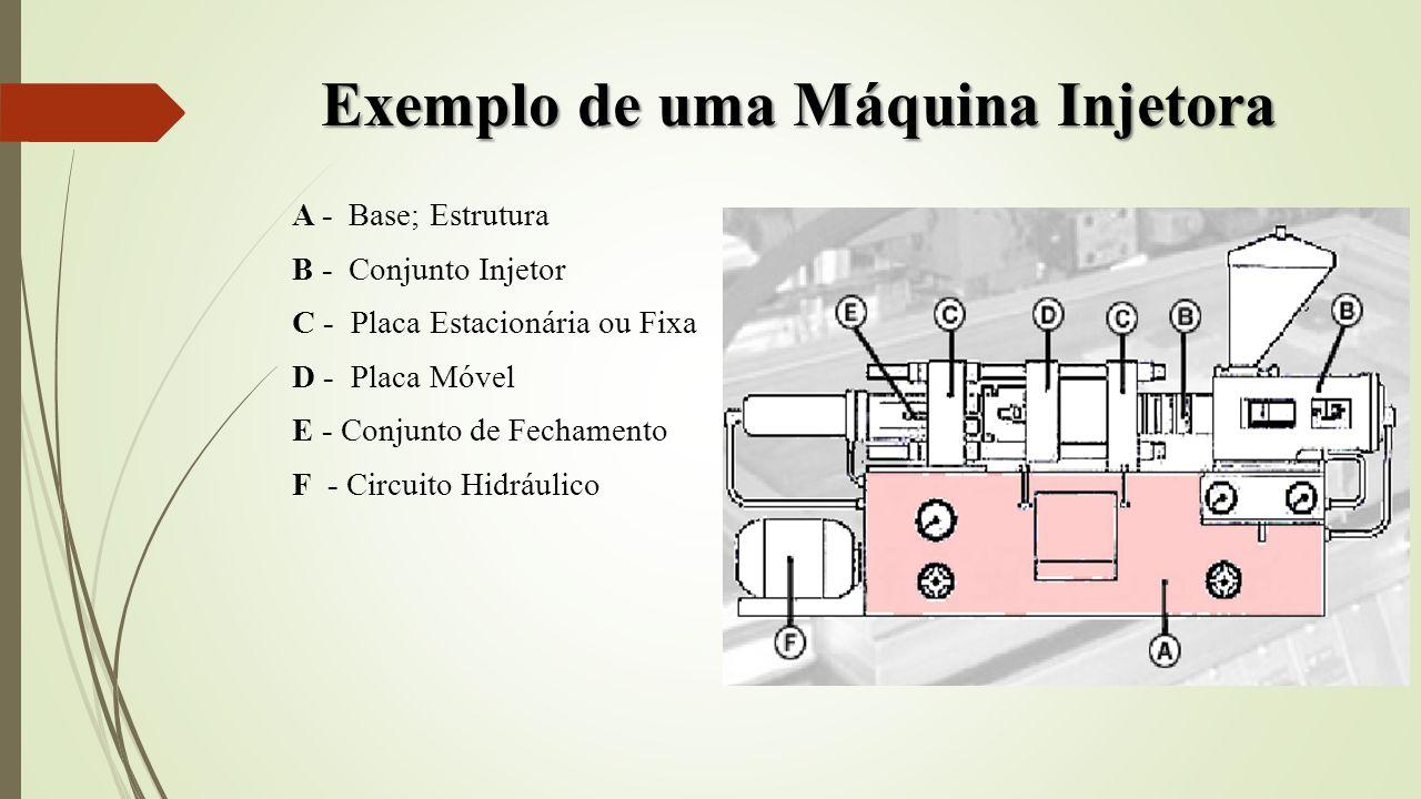 Exemplo de uma Máquina Injetora