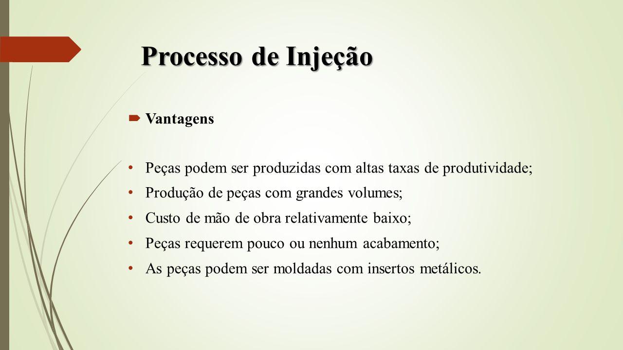 Processo de Injeção Vantagens