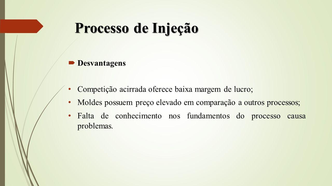 Processo de Injeção Desvantagens