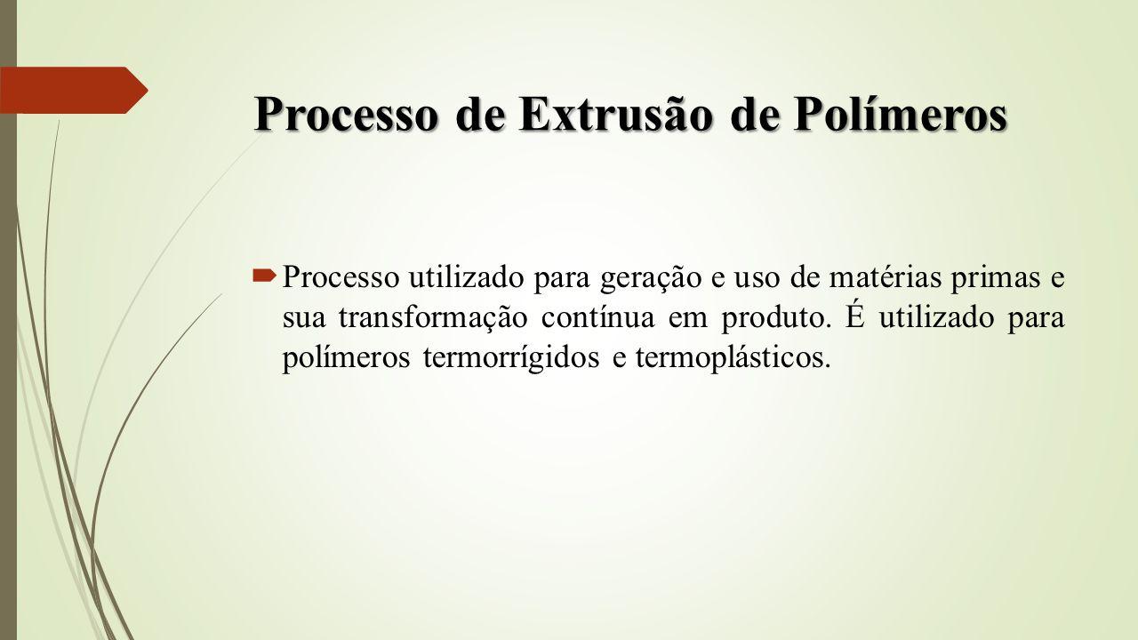 Processo de Extrusão de Polímeros