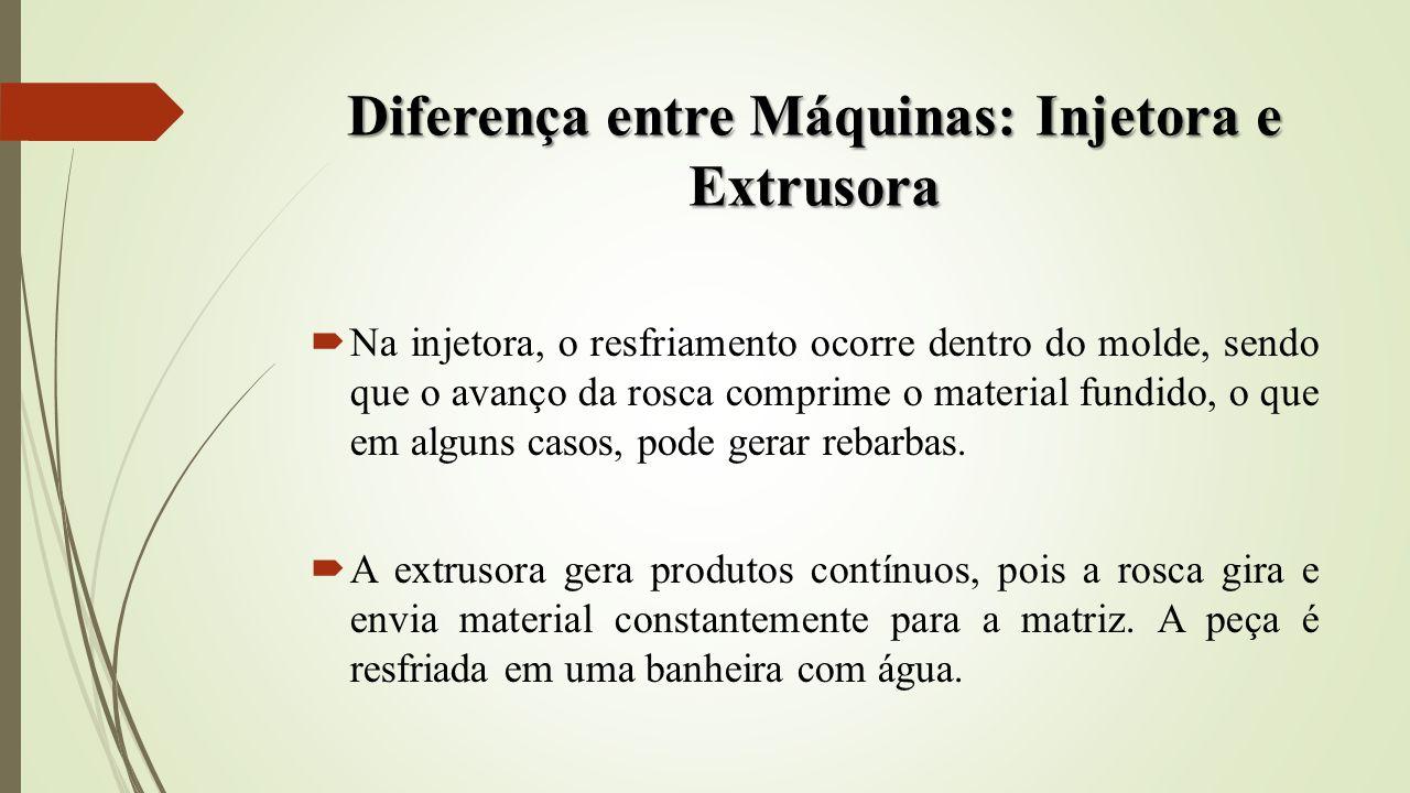 Diferença entre Máquinas: Injetora e Extrusora