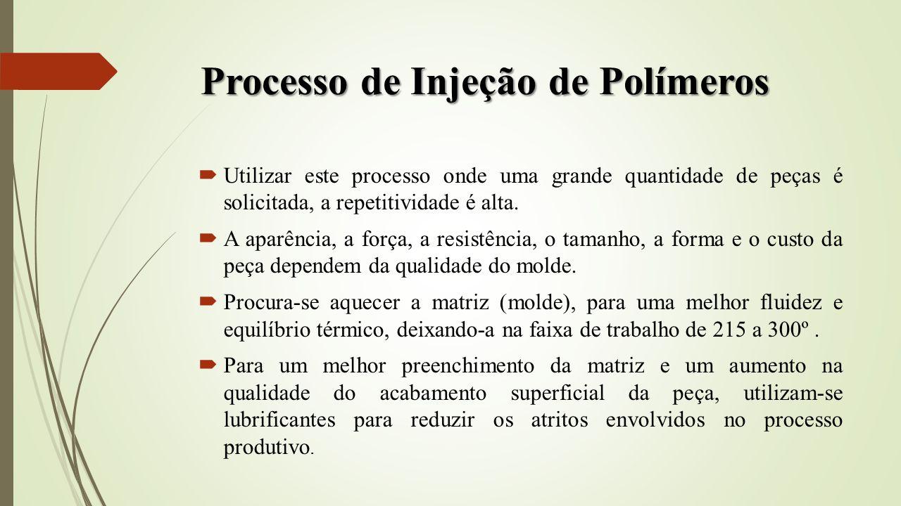Processo de Injeção de Polímeros