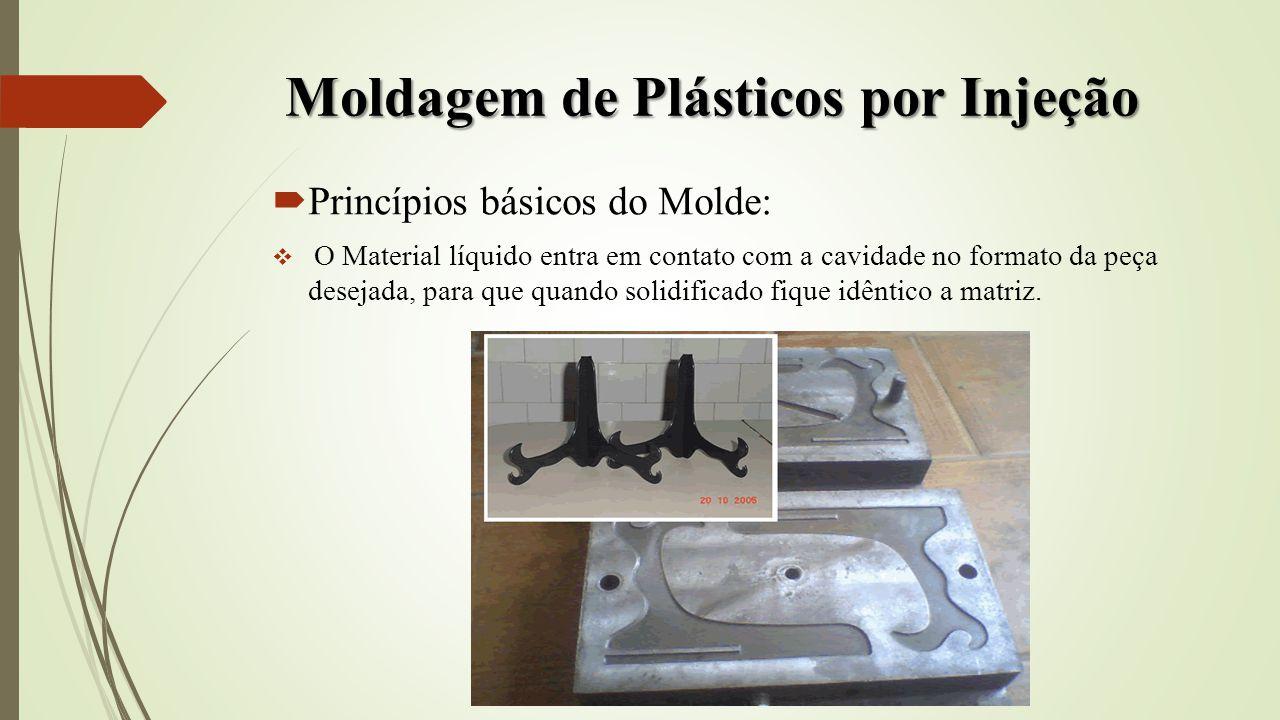 Moldagem de Plásticos por Injeção
