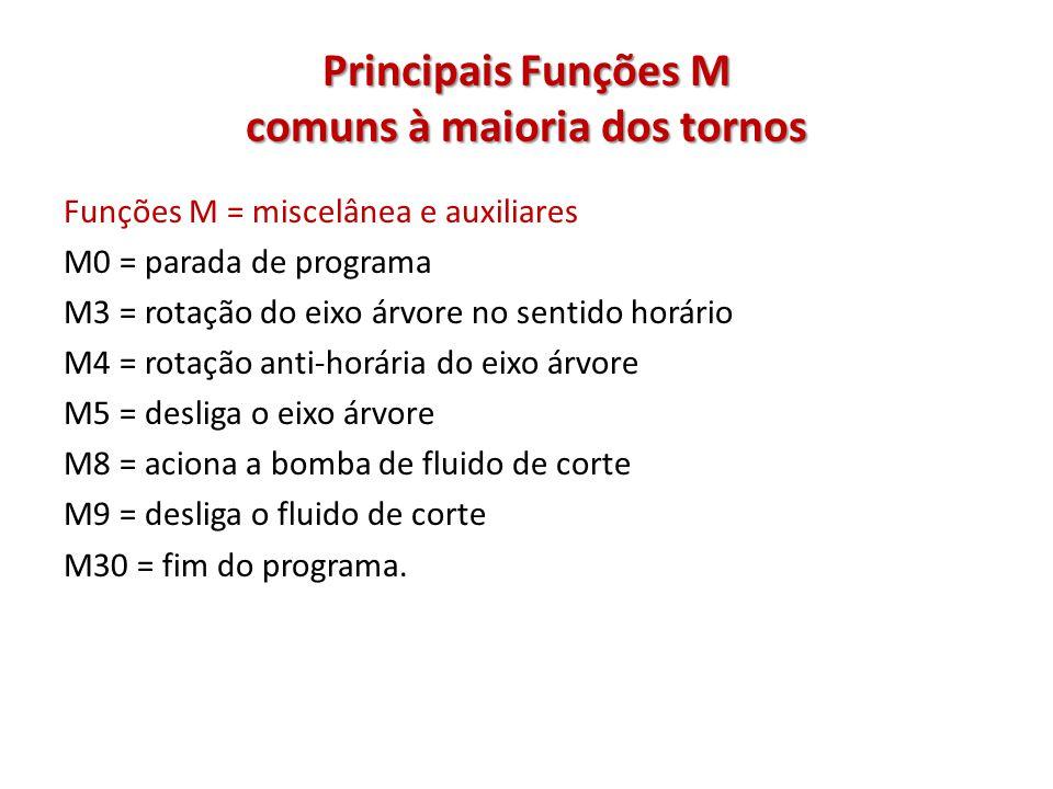 Principais Funções M comuns à maioria dos tornos