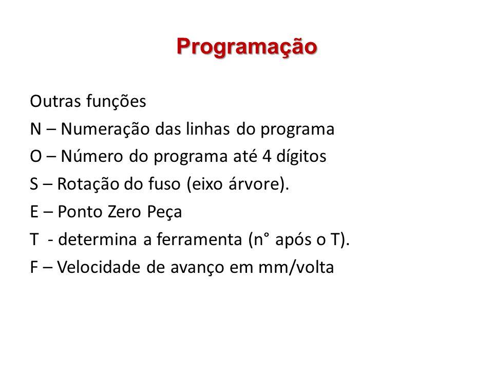 Programação Outras funções N – Numeração das linhas do programa
