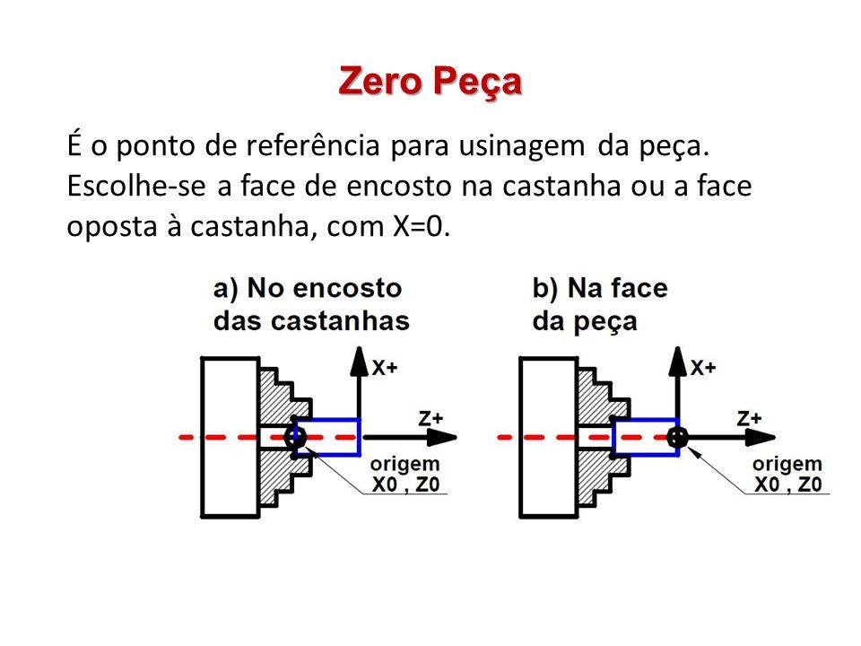 Zero Peça É o ponto de referência para usinagem da peça.