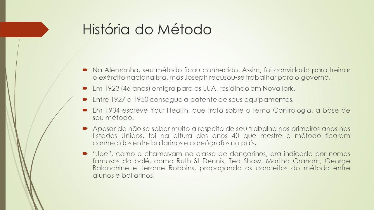 História do Método