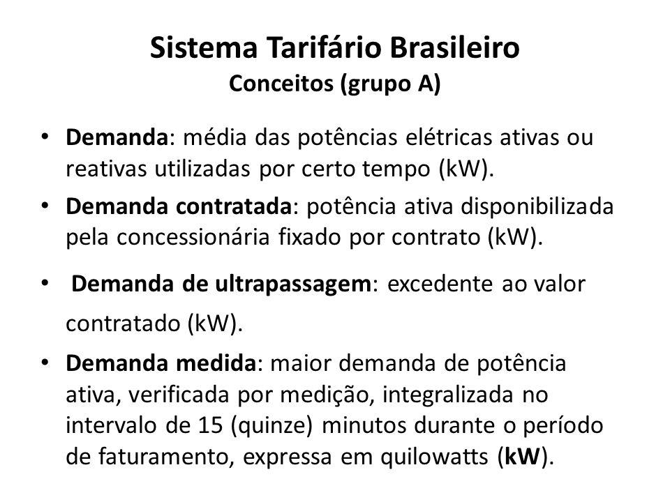 Sistema Tarifário Brasileiro Conceitos (grupo A)