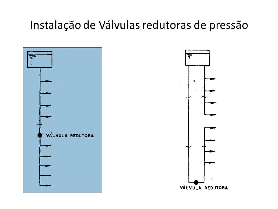 Instalação de Válvulas redutoras de pressão